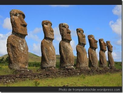 les-moai-d-ahu-akivi_940x705