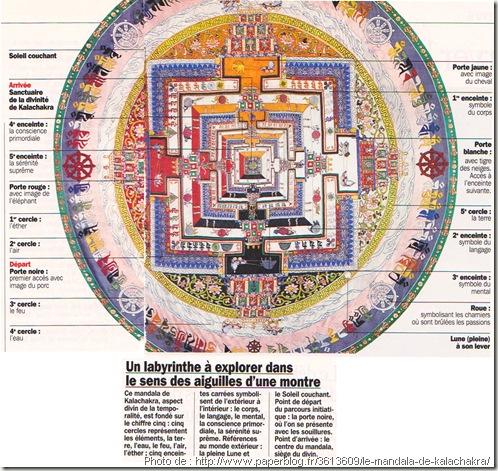 croquis et schéma d'un mandala kalachakra - www.wonderful-art.fr