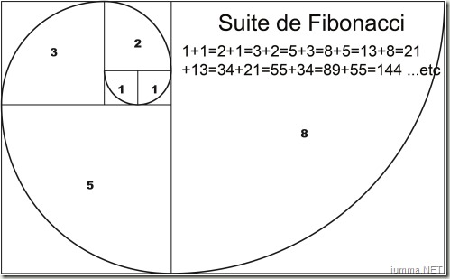 suite fibonacci - www.wonderful-art.fr