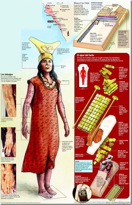 La_Dame_de_Cao-dame de cao-www.wonderful-art-spiritualité dans l'art-taouage-chamanisme-guérisseuse-reine tatouée-