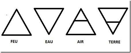 quatre-elements-alchimie